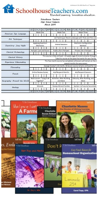 Checklist-and-ebooks