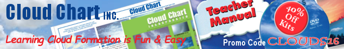Cloud Chart, Inc.